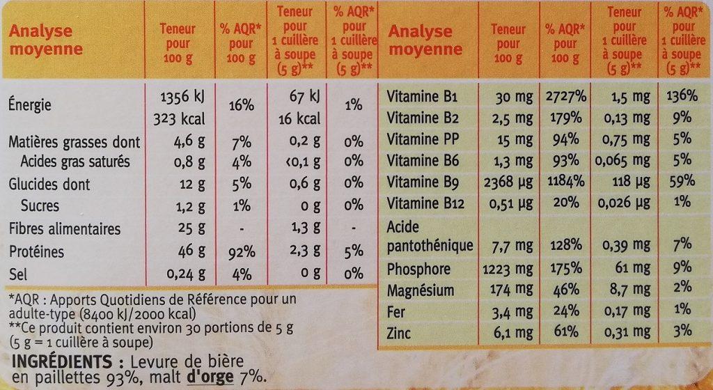 la liste des ingrédients des étiquettes alimentaires